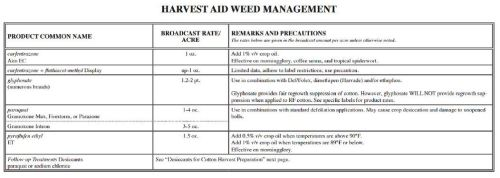 harvestaidweedmanagement-cotton
